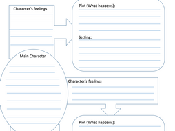 Story Planner: Character centred