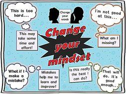 Growth mindset classroom  display