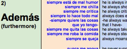 KS3---Vin-ales-Spanish---Relationships---Negative---MASCULINE---Sentence-Builder.docx
