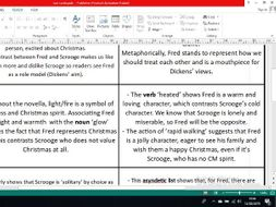 A Christmas Carol cue cards: Fred | Teaching Resources
