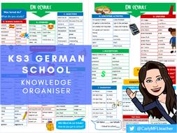 KS3 German School Topic Knowledge Organiser