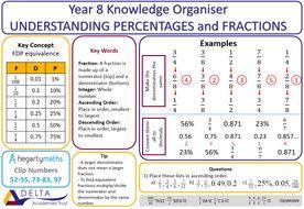 Year-8-Knowledge-Organisers.pptx