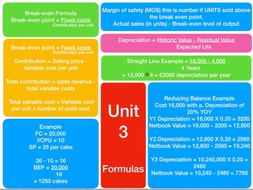 btec first diploma unit 16 These are ready made unit assignments which meets the btec assessment   that the learner will do all pass tasks first, followed by merit tasks and then    unit 13 financial planning and forecasting assignmentdocx unit 16.