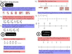 Fractions- Number sequences- Year 5