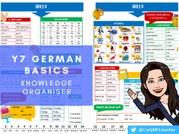 Y7/KS3 German Basics - Knowledge Organiser
