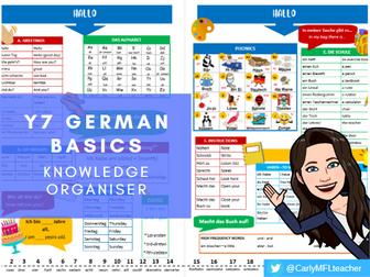 Y7/KS3 German Basics - Knowledge Organiser