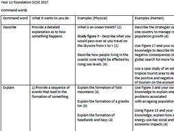 Foundation Geography GCSE Revision Command Word Booklet