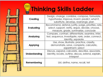 Thinking Skills Ladder - Design Technology