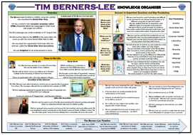 Tim-Berners-Lee-Knowledge-Organiser.docx