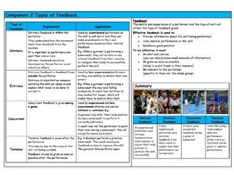 GCSE PE – Edexcel (9-1) – Types of Feedback - Knowledge Organiser/Revision Mat