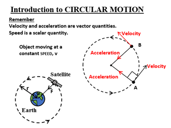 Physics KS4, KS5 Introduction to  CIRCULAR MOTION notes and powerpoint