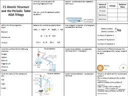 C1 Atomic Structure And The Periodic Table Aqa Trilogy Elcho Table