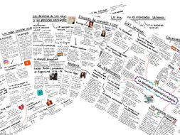 AQA Mind Maps for all SPANISH A LEVEL Themes 7692 by