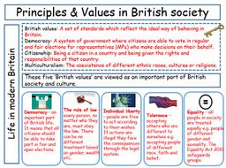Life-in-Modern-Britain-Revision-Guide.pptx