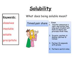 Edexcel C2 Topic 2 Bundle