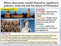 Parliament and Monarchy Citizenship AQA