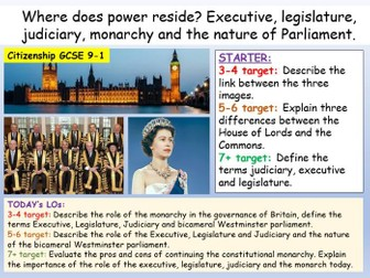 Parliament and Monarchy Citizenship AQA