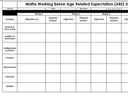 Pupils Working Below ARE Tracking Document