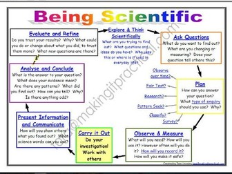Being Scientific: Working Scientifically in Enquiry and Investigation - Asking Questions editable