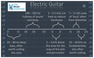 Electric-Guitar-EQ.pdf