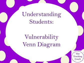 Multiple Vulnerability Venn Diagram - Attendance Behaviour PP - Example 2