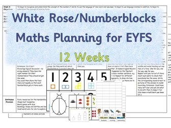 EYFS Maths Planning and Resources bundle
