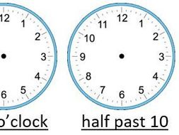 Year 1 Summer Block  6 Time to go with White Rose Maths