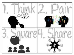Think Pair Square Share Poster