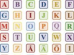german alphabet pronunciation spelling and word stress das alphabet by ninatutor teaching. Black Bedroom Furniture Sets. Home Design Ideas