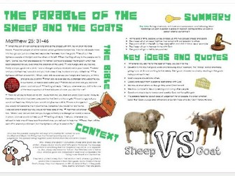 Parables of Jesus: The Sheep and the Goats - Story, Themes, Importance and Context