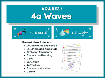 4a Waves- Sound and light (Activate 1)