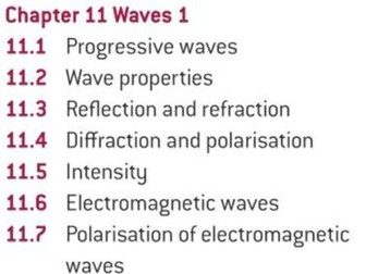 OCR AS level Physics: Waves 1
