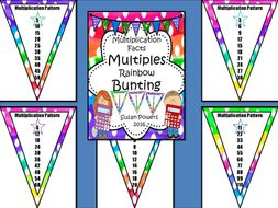 Multiplication Facts Bunting Display