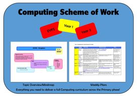 EYFS and Key Stage 1 (KS1) Computing Scheme of Work