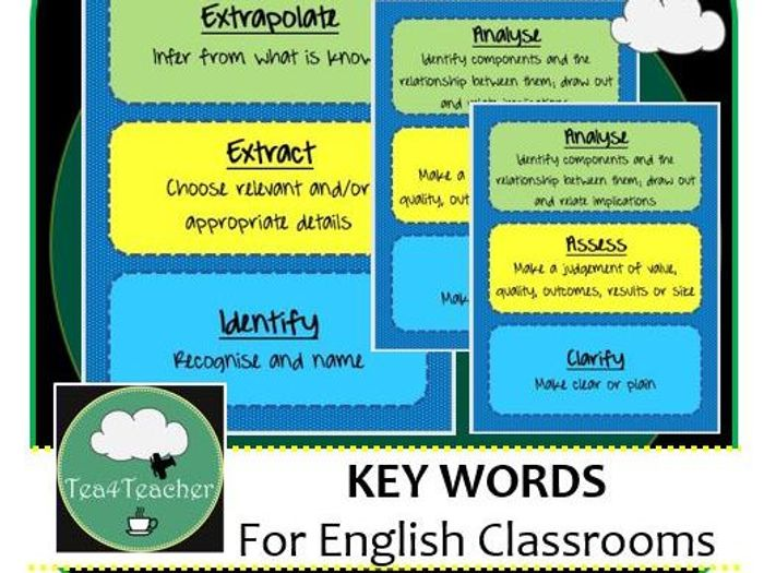 picture regarding Word Wall Printable named Major Words and phrases for English Clrooms - Printable Principal Words and phrases Frieze or Phrase Wall Secondary English Text