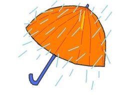 Weather Poetry Bundle - KS1