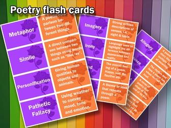 KS4 English GCSE - Poetry Definition Match