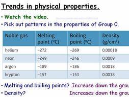 Gcse chemistry noble gases group 0 full lesson edexcel 9 1 sc17d gcse chemistry noble gases group 0 full lesson edexcel 9 1 sc17d urtaz Image collections