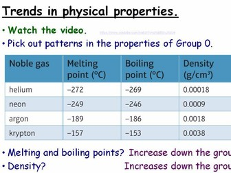 Gcse chemistry groups in the periodic table 4 full lessons gcse chemistry noble gases group 0 full lesson edexcel 9 1 sc17d urtaz Gallery
