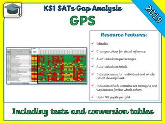 KS1 2019 SATs GPS SPAG Gap Analysis Grid / Question Level Analysis