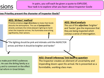 An Inspector Calls: Inspector Goole and social responsibility