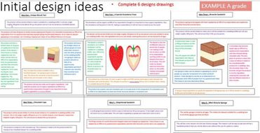 GCSE Food controlled assessment – Initial ideas: Student templates and guidance