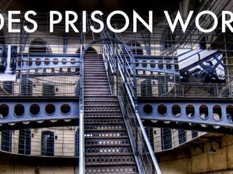 Card Sort: Does Prison Work?