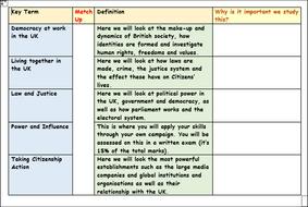 Citizenship-GCSE-introduction-match-up.docx