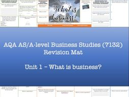 REVISION MAT - Unit 1 - What is Business?