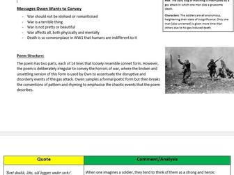 NAT 5/Higher 'Dulce Et Decorum Est' Critical Essay Quote Booklet