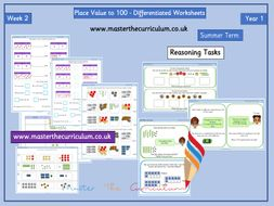 Year 1 - Week 2 - Place Value Differentiated Worksheets- Numbers to 100