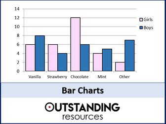 Bar Charts and Comparative Bar Charts (+ worksheet)