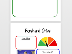 Table Tennis Resource Sheets