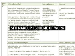KS 5 | SOW BTEC SFX MU Special Effects Makeup | Scheme of Work | Stage, theatre, Media, TV & Film